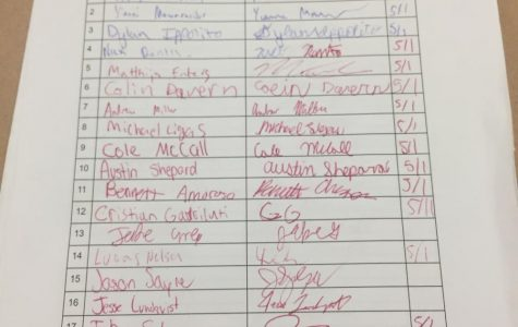 Student petitions for camera to be installed in response to weight room thefts